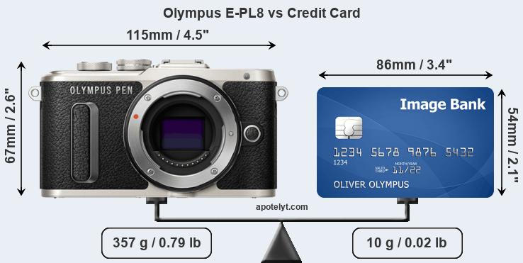 Olympus E-PL8 vs credit card front
