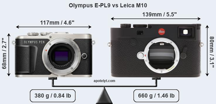 Compare Olympus E-PL9 and Leica M10