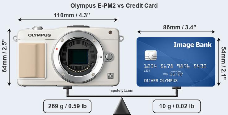 Olympus E-PM2 vs credit card front