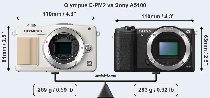 Size Olympus E-PM2 vs Sony A5100