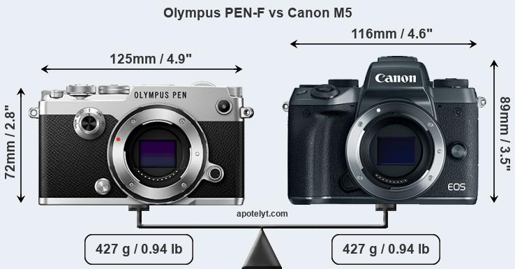 Compare Olympus PEN-F vs Canon M5