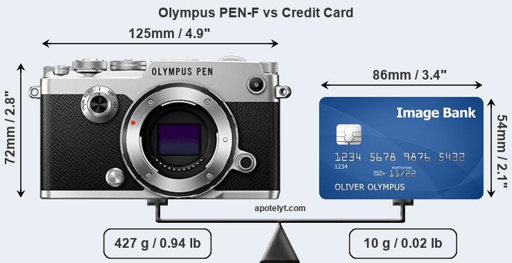 Olympus PEN-F vs credit card front