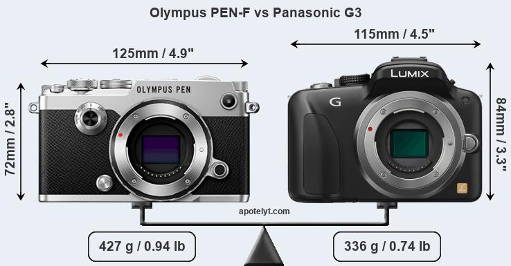 Size Olympus PEN-F vs Panasonic G3
