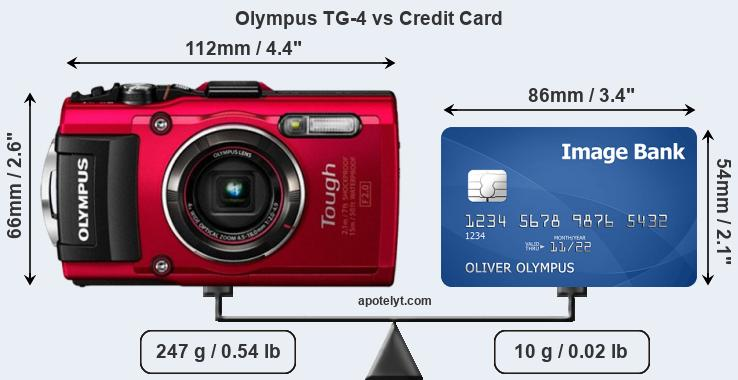 Olympus TG-4 vs credit card front