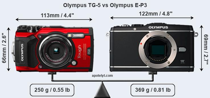 Compare Olympus TG-5 and Olympus E-P3