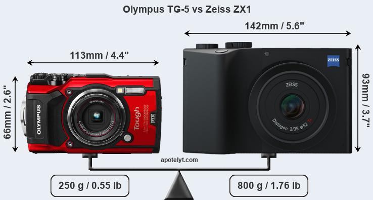 Size Olympus TG-5 vs Zeiss ZX1