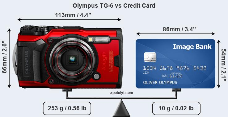 Olympus TG-6 vs credit card front