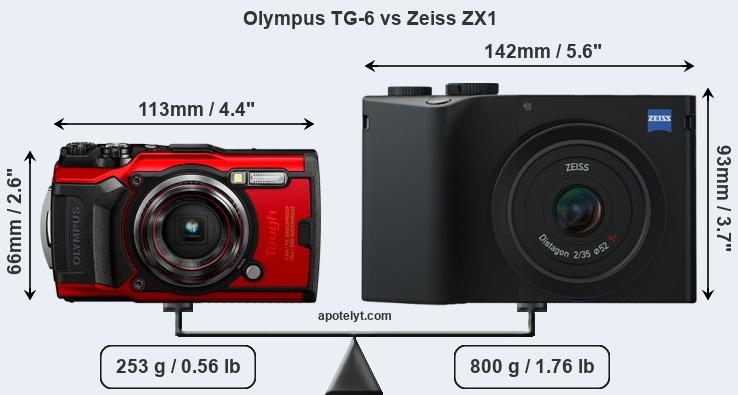 Size Olympus TG-6 vs Zeiss ZX1