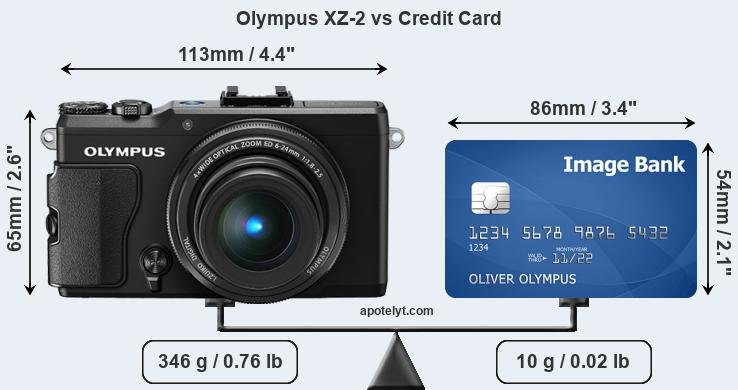 Olympus XZ-2 vs credit card front