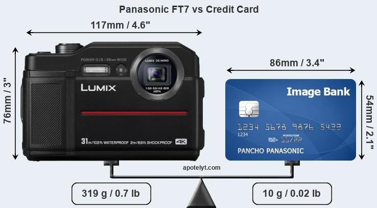 Panasonic FT7 vs credit card front