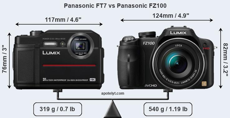 Size Panasonic FT7 vs Panasonic FZ100