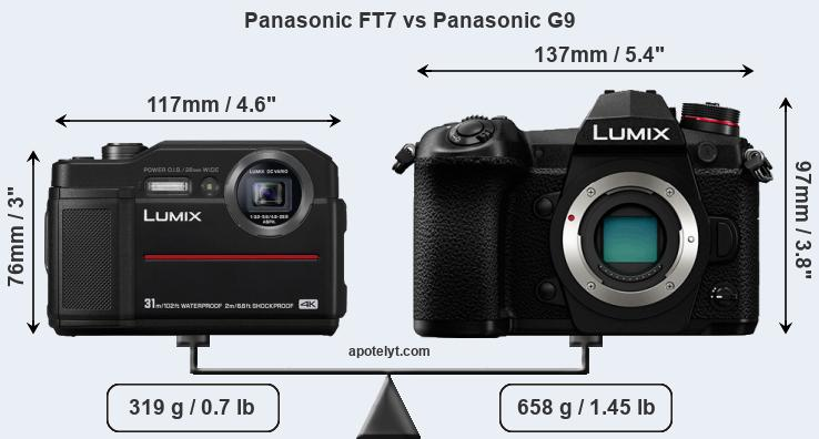 Size Panasonic FT7 vs Panasonic G9