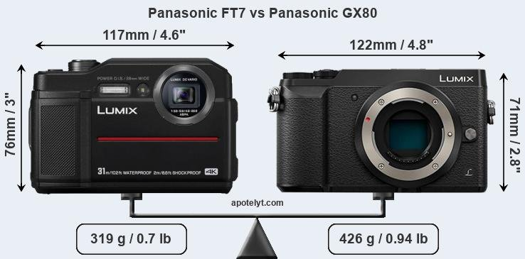 Size Panasonic FT7 vs Panasonic GX80