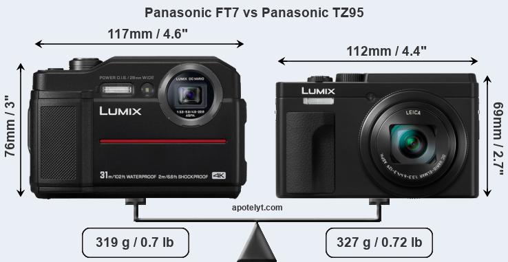 Size Panasonic FT7 vs Panasonic TZ95