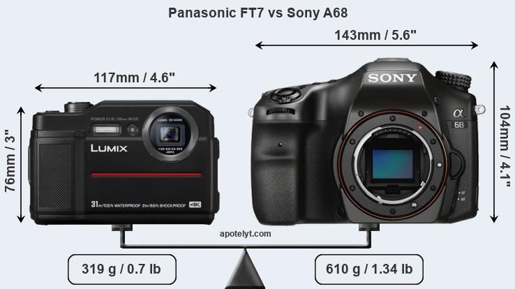 Size Panasonic FT7 vs Sony A68