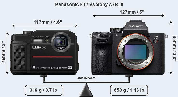 Size Panasonic FT7 vs Sony A7R III