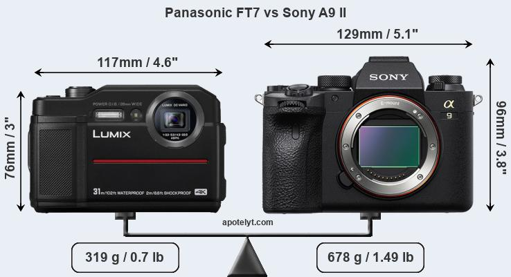 Size Panasonic FT7 vs Sony A9 II