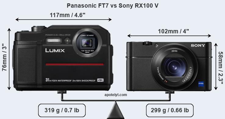 Size Panasonic FT7 vs Sony RX100 V