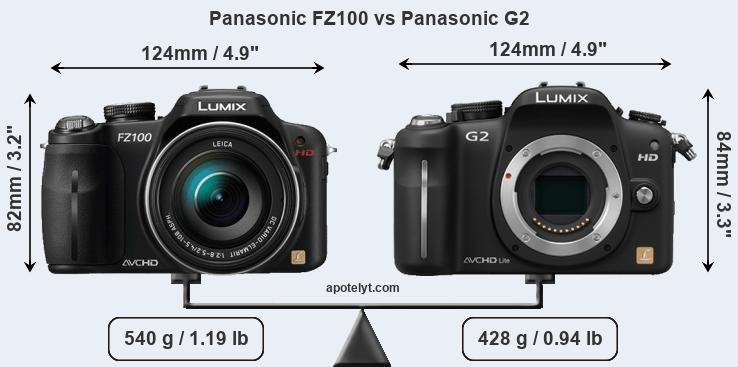 Size Panasonic FZ100 vs Panasonic G2