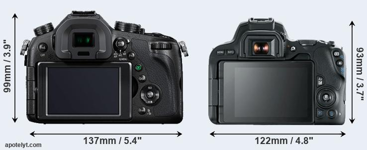 FZ1000 and 200D rear side