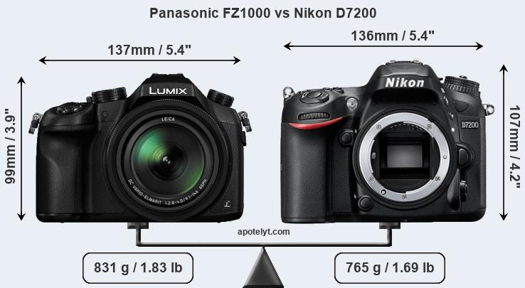 Compare Panasonic FZ1000 vs Nikon D7200