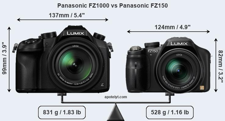 Size Panasonic FZ1000 vs Panasonic FZ150