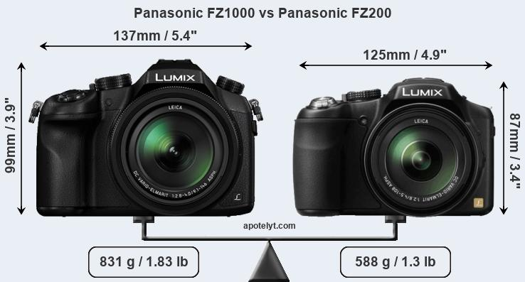 Size Panasonic FZ1000 vs Panasonic FZ200