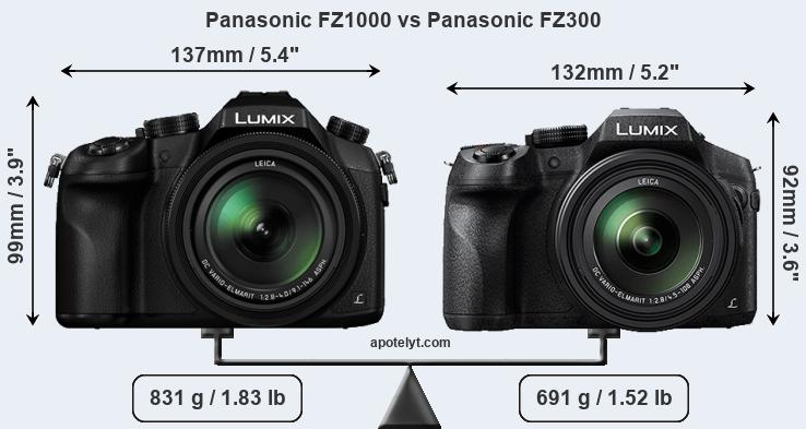 Size Panasonic FZ1000 vs Panasonic FZ300