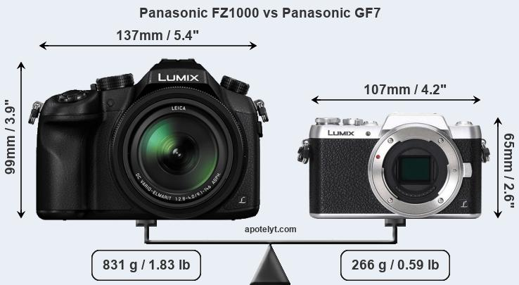 Size Panasonic FZ1000 vs Panasonic GF7