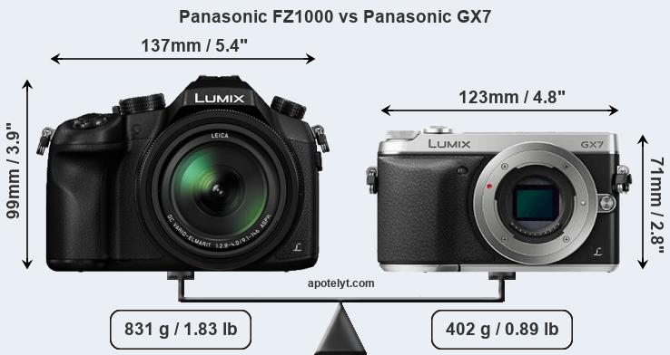 Size Panasonic FZ1000 vs Panasonic GX7