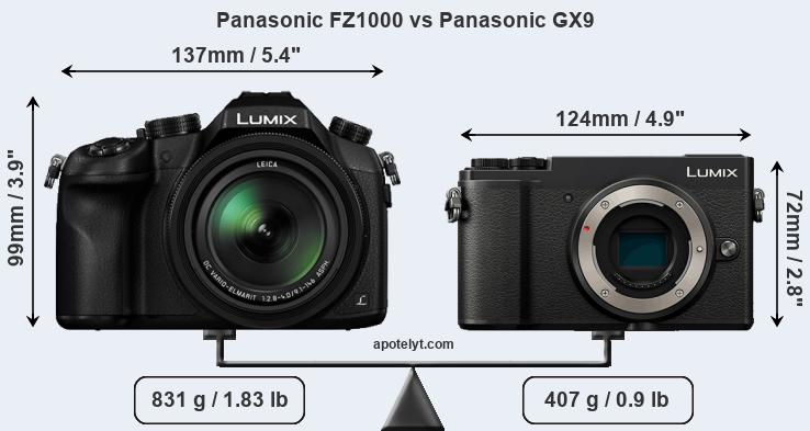 Compare Panasonic FZ1000 vs Panasonic GX9