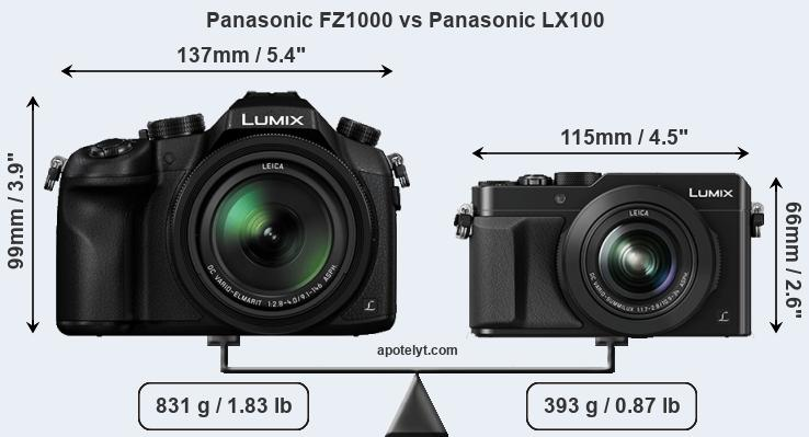 Size Panasonic FZ1000 vs Panasonic LX100