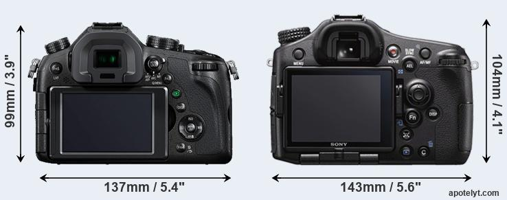 FZ1000 and A77 II rear side