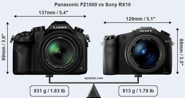 Compare Panasonic FZ1000 vs Sony RX10