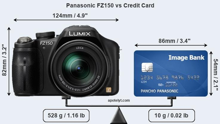 Panasonic FZ150 vs credit card front