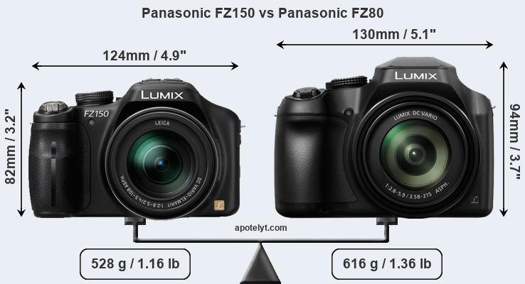 Size Panasonic FZ150 vs Panasonic FZ80