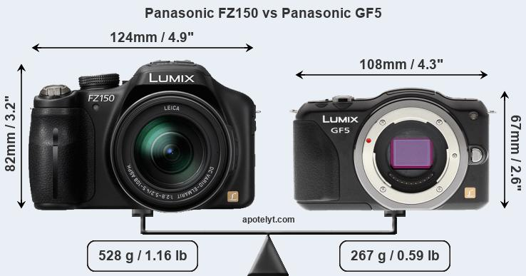 Size Panasonic FZ150 vs Panasonic GF5