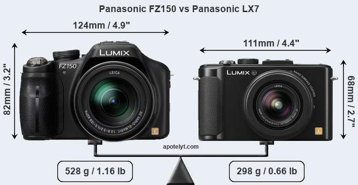 Size Panasonic FZ150 vs Panasonic LX7