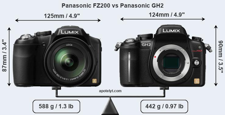 Size Panasonic FZ200 vs Panasonic GH2