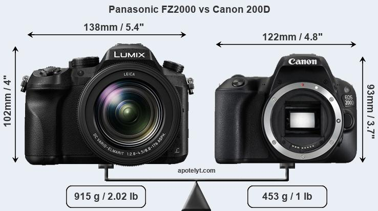 Compare Panasonic FZ2000 vs Canon 200D