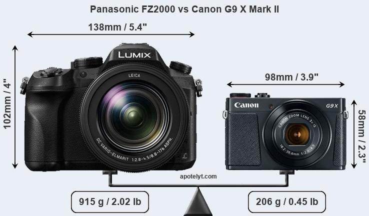Compare Panasonic FZ2000 vs Canon G9 X Mark II