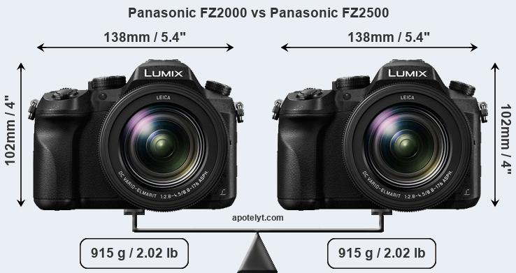 Size Panasonic FZ2000 vs Panasonic FZ2500