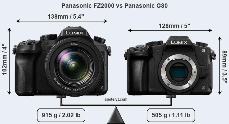 Size Panasonic FZ2000 vs Panasonic G80