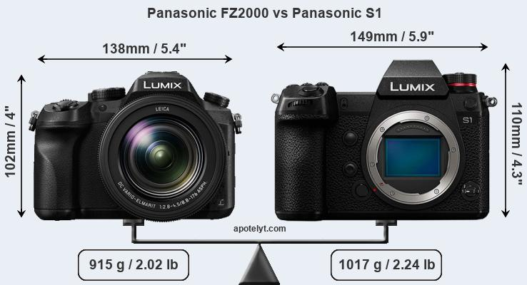 Size Panasonic FZ2000 vs Panasonic S1