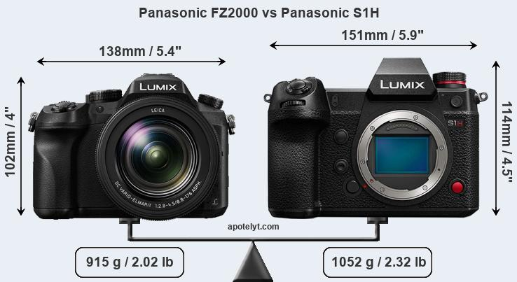 Size Panasonic FZ2000 vs Panasonic S1H