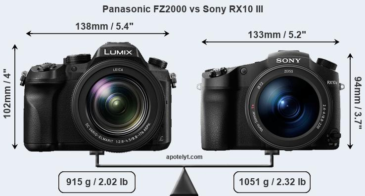 Compare Panasonic FZ2000 vs Sony RX10 III