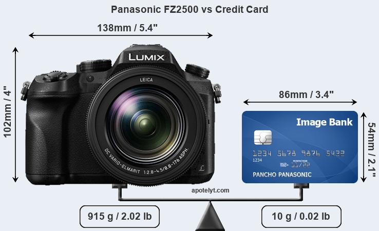 Panasonic FZ2500 vs credit card front