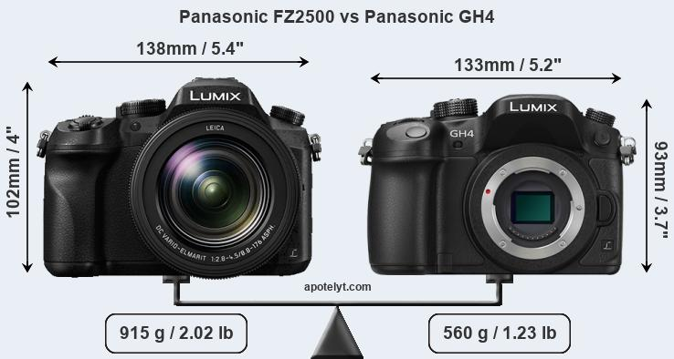 Size Panasonic FZ2500 vs Panasonic GH4