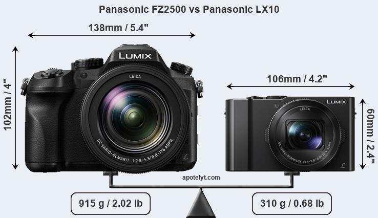 Size Panasonic FZ2500 vs Panasonic LX10