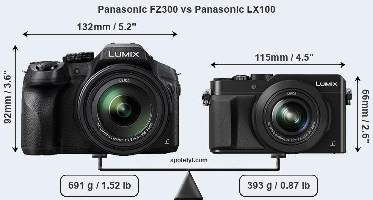 Panasonic FZ300 vs Panasonic LX100 front